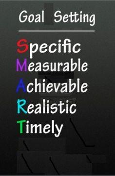 Smart Goals in education.  http://allthingslearning.wordpress.com/2012/12/30/why-smart-goals-are-just-plain-dumb/#