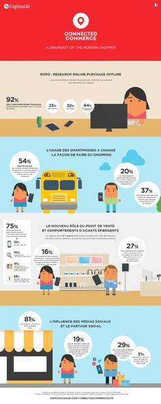 Infographie | Le commerce connecté en 2014 : état des lieux #commerce #connecté #retail