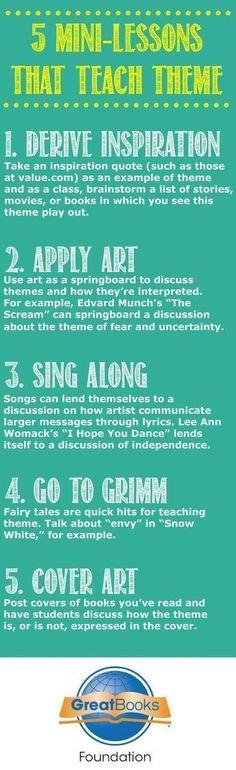 Five mini-lessons to