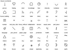"""Basic Blissymbolics symbols Blissymbolics were developed by Charles K. Bliss (1897-1985). Bliss originally called his invention """"Semantography"""" and intended for it to be used as a universal written language which would enable speakers of different languages to communicate with one another."""