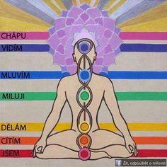 Innate Health: The Power Within : Powerful Chakra Mantras for every day! Ayurveda, Yoga Inspiration, Amor Universal, Kundalini, Yoga Pilates, Mudras, Sup Yoga, Chakra Balancing, Yoga Art