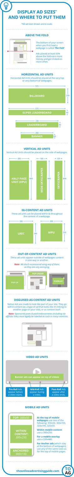 There are so many display ad sizes out there, that it can be an overwhelming task to know just what to do with them. To make your life simpler, we have categorised the most common ad sizes and put with them simple instructions on where they should go in this useful infographic.   #Display Advertising   #DigitalMarketing   #Websites