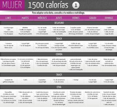 dieta para adelgazar 5 kilos en 3 dГas