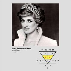 Princess Diana of Wales died in a tragic car accident about 16 years ago Let's look at her birth date & what the numbers say about her destiny. She was born 1July 1961. The middle quadrant shows 8-8 pattern, which means she handles a lot of stress & responsibilities, & she will divorce later in life. She was constantly under the limelight as part of the British royal family. She was unhappy with her marriage with Prince Charles & ended up in divorce. Understand the pattern? See my website