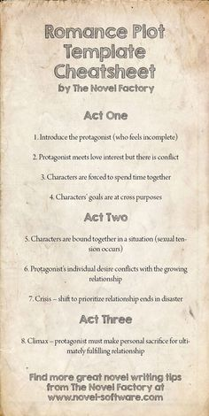 Beginner's Novel Writing Tips by The Novel Factory: Romance Novel Plot Template Cheatsheet. Writing a romance novel, tips for writing romance