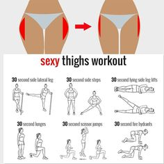 Leg Workout : Reduce cellulite outside thighs cr. by Laurie Schrader.tutorial Leg Workout : Reduce cellulite outside thighs cr. by Laurie Schrader. Chest Workout Women, Fitness Workout For Women, Fitness Workouts, Ab Workouts, Workout Videos, Yoga Fitness, Health Fitness, Health Diet, Fitness Diet