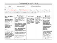 Examples of Student Smart Goals for art education | SMART Goals Worksheet