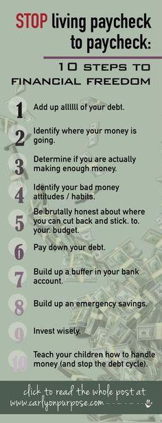 budgeting ideas, financial advice, saving money tips #HealthAndFintnes
