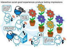 Interactive social-good experiences produce lasting impressions Media Communication, Social Media Marketing, Tips, Inspiration, Biblical Inspiration, Inspirational, Inhalation, Counseling