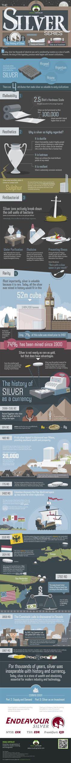 Historia de la plata. #infografia #infographic