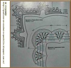 PATRONES - CROCHET - GANCHILLO - GRAFICOS: PUNTILLAS A CROCHET , PARA SEGUIR COMPARTIENDO