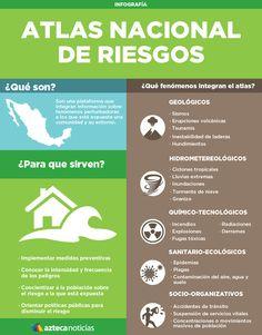 Atlas Nacional de Riesgos #infografia