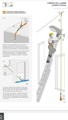 Electrical Projects, Safety, Workplace Safety, Safety At Work, Industrial Safety, Health, Ladder, Security Guard
