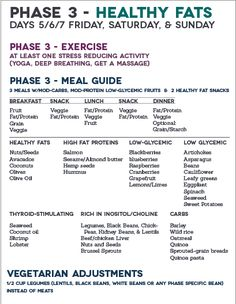 Fast Metabolism Diet Phase 3