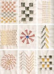 Image result for kantha embroidery