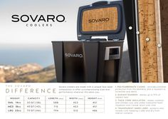 Sovaro Landscape brochure - Specifications #UltraMarineProducts #SovaroCoolers #SovaroLife