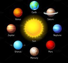 Buy Planets Icons by on GraphicRiver. Vector set of planets icons. Solar system with planets around. Business Illustration, Pencil Illustration, Galaxy Party, Planet Icon, Solar System Projects, Solar System Images, Solar System Model, Planet Project, Solar System Planets