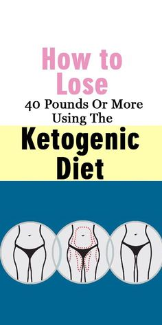 It's possible to lose weight quickly and keep it off using the ketogenic diet. Learn what foods to eat, what foods to avoid, and what to do to achieve long lasting success.