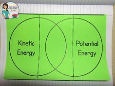 Foldable Friday: Kinetic and Potential Energy - Math, Science, Social Studies......Oh, my!