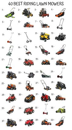 8 Best Mtd Mower Images Riding Mower Riding Lawn Mowers