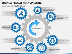 19 best oe business images on pinterest in 2018 sample resume image result for business process reengineering proposal templates report template sample resume engineering flashek Gallery