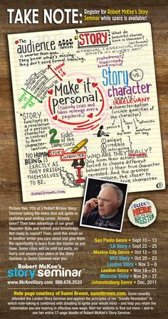 This Talk was a few years ago, but the doodle is awesome - telling a story with Robert McKee