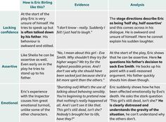 Eric Birling Point//Evidence//Analysis Source: BBC BiteSize English Literature//An Inspector Calls//Characters English Gcse Revision, Gcse English Literature, English Writing, Revision Notes, Study Notes, Mrs Birling, An Inspector Calls Revision, Gcse Subjects, Education Uk