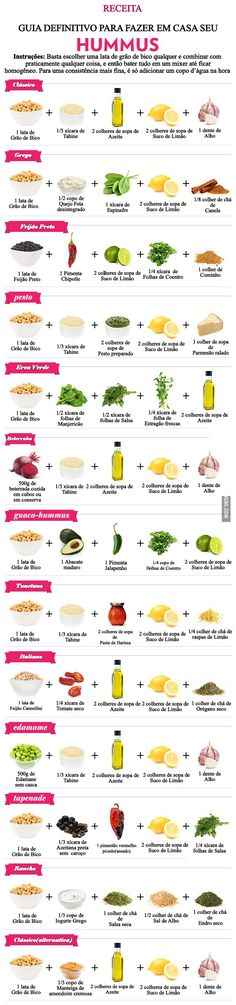 The Easiest Homemade Hummus Guide. I would sub white beans for the chickpeas since they make a creamier hummus. The Easiest Homemade Hummus Guide. I would sub white beans for… Make Hummus, Homemade Hummus, Hummus Dip, Hummus Food, Healthy Hummus, Healthy Quiche, Chickpea Salad, Homemade Baby, Vegan Recipes