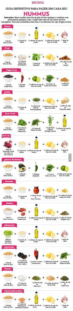 Hummus: Guia ilustrado para fazer todos os tipos