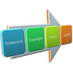 #Trademark #Copyright #Patent #COM