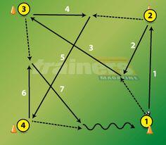 Soccer Shooting Drills, Field Hockey Drills, Football Training Drills, Hockey Training, Soccer Drills, Soccer Coaching, Soccer Positions, Football Tactics, Hockey Coach