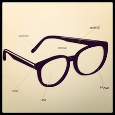 Learn your eyewear terminology!