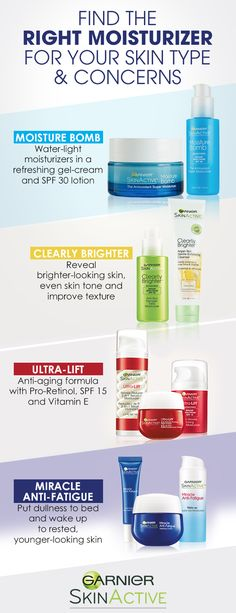Learn how to get soft and hydrated skin every day with  moisturizers based on your skin type and concern. Go to garnierusa.com