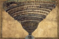 Heaven, Hell, and Purgatory, mapped according to Dante's Divine Comedy.  (Sandro Botticelli 1480-1495):
