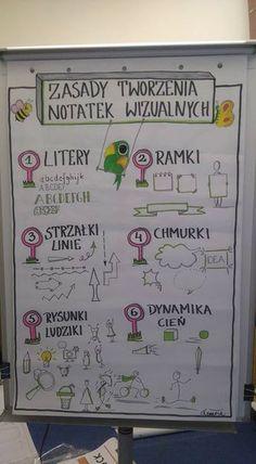 Nauka Back 2 School, School Staff, School Notes, School Motivation, Study Motivation, Polish Language, School Planner, Sketch Notes, Study Notes