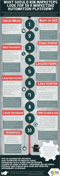 What should B2B marketers look for in a marketing automation platform   Created in #free @Piktochart #Infographic Editor at www.piktochart.com