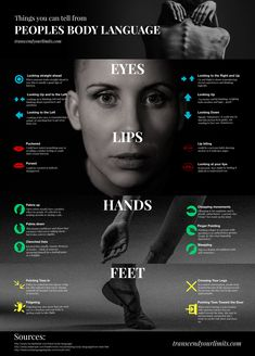 This simple infographic shows how body language can mean different things. The way people move and interact with each other can tell you a lot about w… - psychology facts Langage Non Verbal, Reading Body Language, Body Language Hands, Language Study, How To Read People, Mean People, Psychology Facts, Psychology Experiments, Forensic Psychology