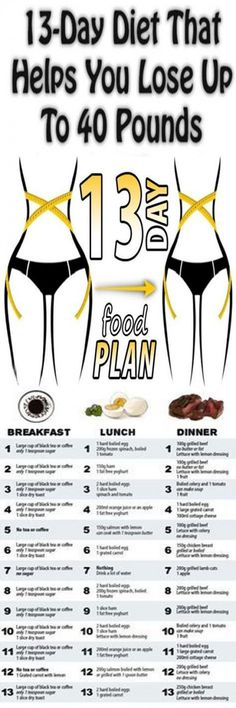Fitness suggestions for solid and amazing living Well balanced tips to burn off more than 5 pounds soon. fitness plan gym diet created on this day 20190321 Put On Weight, Loose Weight, Weight Gain, 13 Day Diet Plan, Denise Austin, Lose 40 Pounds, 5 Pounds, 13 Days, Military Diet