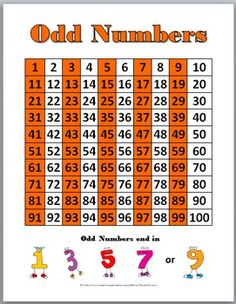 Even and Odd Numbers Freebie - Classroom Freebies Classroom Freebies, Math Classroom, Kindergarten Math, Teaching Math, Bilingual Classroom, Teacher Freebies, Math Math, Preschool, Math Resources