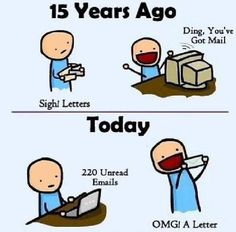 Mail in the 90's vs 2015