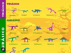 Apasionante viaje a la era de los #dinosaurios con DinoFun