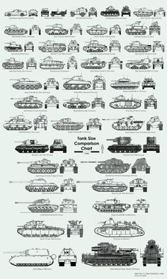 All tanks used in WW2