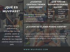 muvpass.1 MuvPass: El deporte y la tecnología dos aliados que cada día se unen más