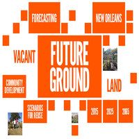 Concurso FutureGround con 3 premios de $15,000