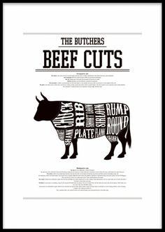 Beef cuts, posters. Paloittelukaavio, juliste. Beef cuts, Butcher chart. Mustavalkoinen juliste, jossa naudan paloittelukaavio. Paloiteltavat osat on merkitty kuvaan tekstein.