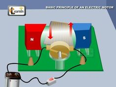 1000 images about science on pinterest elementary for Abc electric motor repair