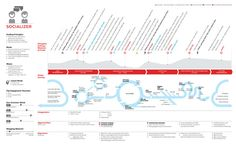 JOURNEY MAP by Jolyn Janis, via Behance