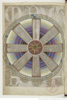 Horae ad usum Parisiensem. 1475-1500, BnF, Département des manuscrits, Latin 1173 42v
