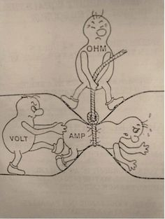 This page is about Ohm's law. The page gives the definition of Ohm's law. The page also includes wonderful applications of Ohm's law and its limitations. Science Jokes, Teaching Science, Mad Science, Science Diy, Science Posters, Life Science, Ingenieur Humor, Ohms Law, Engineering Humor