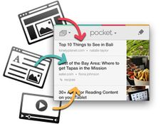 Pocket App: Find something online, but don't have time to read it/ watch it/ share it? Put it in your Pocket and save it for later. Videos, articles, etc. Pocket App, Ios, Software, Great Apps, Internet, Read Later, Ways To Save, Have Time, Cool Websites